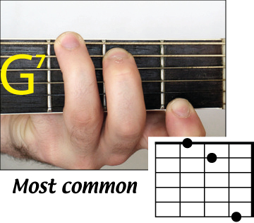 Aahatein Chords Agnee  GUITAR CHORD WORLD